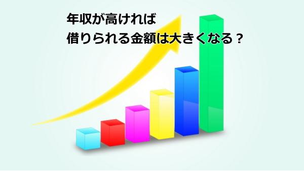 年収と総量規制